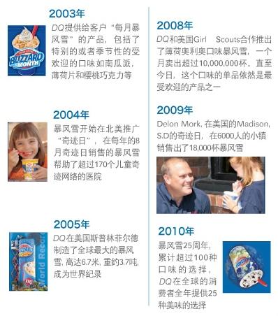 暴风雪历史 品牌故事 DQ冰雪皇后图片