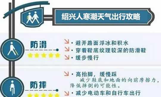 绍兴天气预报15天图片